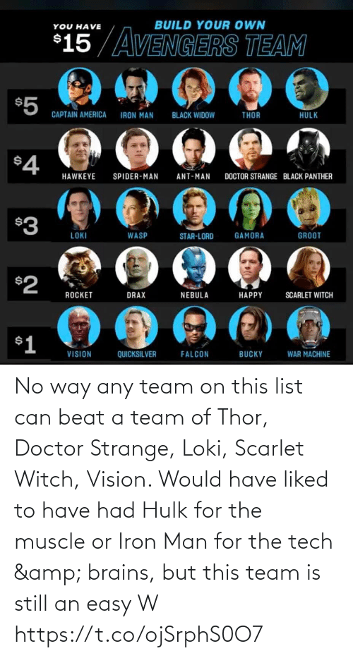 muscle: No way any team on this list can beat a team of Thor, Doctor Strange, Loki, Scarlet Witch, Vision. Would have liked to have had Hulk for the muscle or Iron Man for the tech & brains, but this team is still an easy W https://t.co/ojSrphS0O7