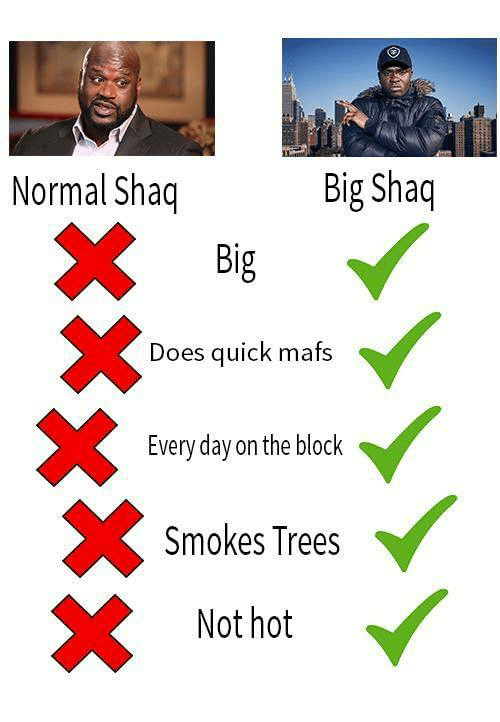 Memes, Shaq, and Trees: Normal Shaq  Big Shaq  Big  Does quick mafs  Every day on the block  Smokes Trees  Not hot