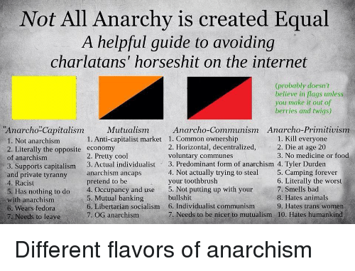 Anarcho Primitivism: Not All Anarchy is created Equal  A helpful guide to avoiding  charlatans' horseshit on the internet  (probably doesn't  believe in flags unless  you make it out of  berries and twigs)  Anarcho Capitalism  Mutualism  Anarcho-Communism Anarcho-Primitivism  1. Anti-capitalist market 1. Common ownership  1. Kill everyone  1. Not anarchism  2. Horizontal, decentralized  2. Die at age 20  2. Literally the opposite economy  2. Pretty cool  voluntary communes  3. No medicine or food  of anarchism  3. Supports capitalism  3. Actual individualist 3. Predominant form of anarchism 4. Tyler Durden  and private tyranny  anarchism ancaps  4. Not actually trying to steal  5. Camping forever  your toothbrush  6. Literally the worst  pretend to be  4. Racist  7. Smells bad  5. Has nothing to do 4. Occupancy and use  5. Not putting up with your  5. Mutual banking  bullshit  8. Hates animals  with anarchism  6. Libertarian socialism 6. Individualist communism  9. Hates trans women  6. Wears fedora  7. Needs to be nicer to mutualism 10. Hates humankind  7. OG anarchism  7 Needs to leave