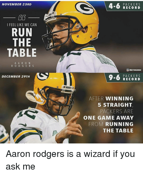 Aaron Rodgers, Gg, and Memes: NOVEMBER 23RD  GG  I FEEL LIKE WE CAN  RUN  THE  TABLE  A A R 0 N  R 0 D G E R S  DECEMBER 29TH  4.6 RECORD  PACKERS  NETWORK  9.6 PACKERS  RECORD  AFTER WINNING  5 STRAIGHT  PACKERS ARE  ONE GAME AWAY  FROM RUNNING  THE TABLE Aaron rodgers is a wizard if you ask me