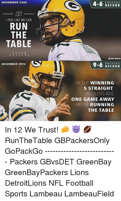 november 23rd i feel like we can run the table 10170683 🔥 25 best memes about greenbay packers greenbay packers memes