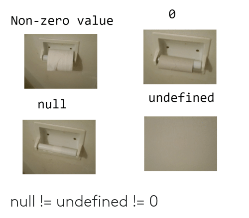 Null: null != undefined != 0