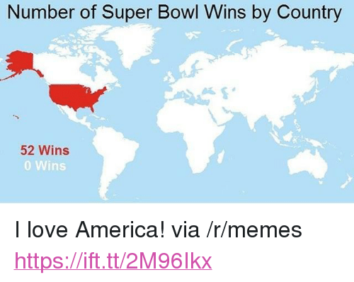 """America, Love, and Memes: Number of Super Bowl Wins by Country  52 Wins  o Wins <p>I love America! via /r/memes <a href=""""https://ift.tt/2M96Ikx"""">https://ift.tt/2M96Ikx</a></p>"""
