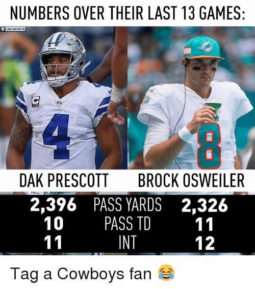 Osweiler: NUMBERS OVER THEIR LAST 13 GAMES:  CBS SPORTS  DAK PRESCOTT  BROCK OSWEILER  2,396 PASS YARDS 2,326  10 PASS TD 11  INT  12 Tag a Cowboys fan 😂