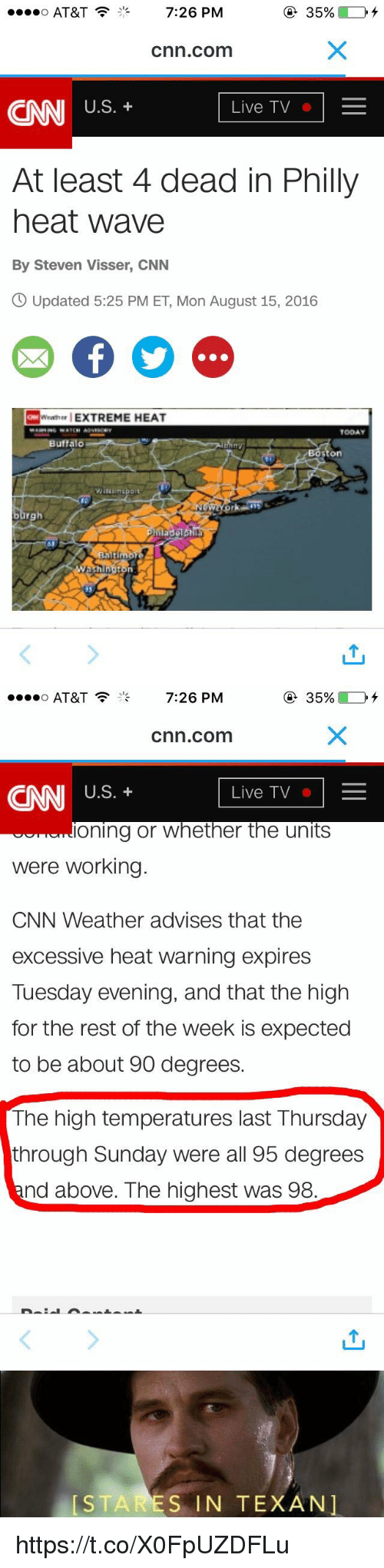 cnn.com, Waves, and Work: O AT&T 7:26 PM  Cnn Com  U.S.  Live TV  At least 4 dead in Philly  heat Wave  By Steven Visser, CNN  Updated 5:25 PM ET, Mon August 15, 2016  ow Weather  I  EXTREME HEAT  TODAY  Buffalo  Boston  burgh   3 35%.  AT&T 's 7:26 PM  Cnn com  Live TV  CNN U.S.  oning or whether the units  were working  CNN Weather advises that the  excessive heat warning expires  Tuesday evening, and that the high  for the rest of the week is expected  to be about 90 degrees.  The high temperatures last Thursday  through Sunday were all 95 degrees  nd above. The highest was 98.   ESTA  S IN TEXAN https://t.co/X0FpUZDFLu