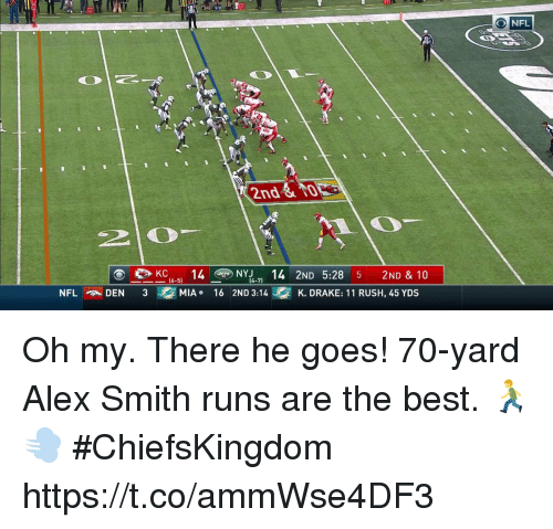 Alex Smith: O NFL  2nd  2 0  KC14Y 14 2ND 5:28 5 2ND & 10  (4-71  DEN3  MIA+  16 2ND 3:14  K. DRAKE: 11 RUSH, 45 YDS Oh my. There he goes!  70-yard Alex Smith runs are the best. 🏃💨 #ChiefsKingdom https://t.co/ammWse4DF3