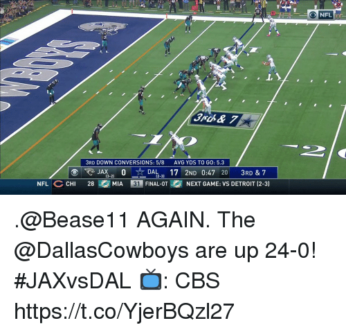 avg: O NFL  3RD DOWN CONVERSIONS: 5/8  AVG YDS TO GO: 5.3  (3-2)  (2-3)  NFLCCHI  28  MART FINAL-OT  NEXT GAME; VS DETROIT (2-3) .@Bease11 AGAIN.  The @DallasCowboys are up 24-0! #JAXvsDAL  📺: CBS https://t.co/YjerBQzl27