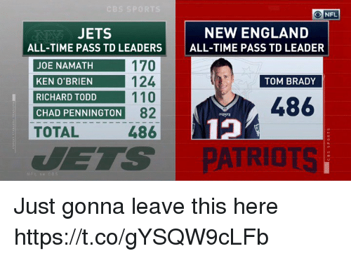 England, Ken, and Memes: O NFL  JETS  ALL-TIME PASS TD LEADERS  NEW ENGLAND  ALL-TIME PASS TD LEADER  JOE NAMATH  KEN O'BRIEN  RICHARD TODD  CHAD PENNINGTON  TOTAL  124  10  82  486  TOM BRADY  486  19  PATRIOTS Just gonna leave this here https://t.co/gYSQW9cLFb