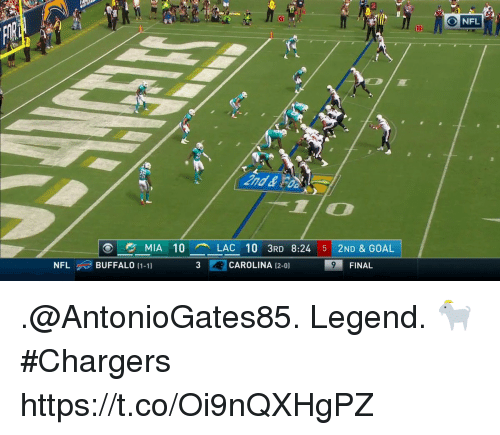 Memes, Nfl, and Buffalo: O NFL  nd & Foo  e MIA 10  LAC 10 3RD 8:24 512ND&GOAL  NFL BUFFALO (1-1)  CAROLINA (2-0)  FINAL .@AntonioGates85. Legend. 🐐 #Chargers https://t.co/Oi9nQXHgPZ