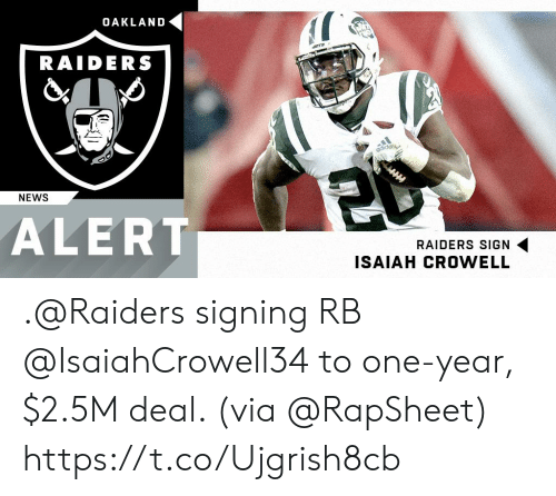 Oakland Raiders: OAKLAND  RAIDERS  NEWS  ALERT  RAIDERS SIGN  ISAIAH CROWELL .@Raiders signing RB @IsaiahCrowell34 to one-year, $2.5M deal. (via @RapSheet) https://t.co/Ujgrish8cb