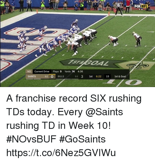 Memes, Nfl, and New Orleans Saints: OB  FOX  NFL  NO Current Drive Plays 9 Yards 74 4:36  SAINTS  6-2 O BILLS  5-3 3 1st 6:22 15 1st & Goal A franchise record SIX rushing TDs today.  Every @Saints rushing TD in Week 10! #NOvsBUF #GoSaints https://t.co/6Nez5GVIWu