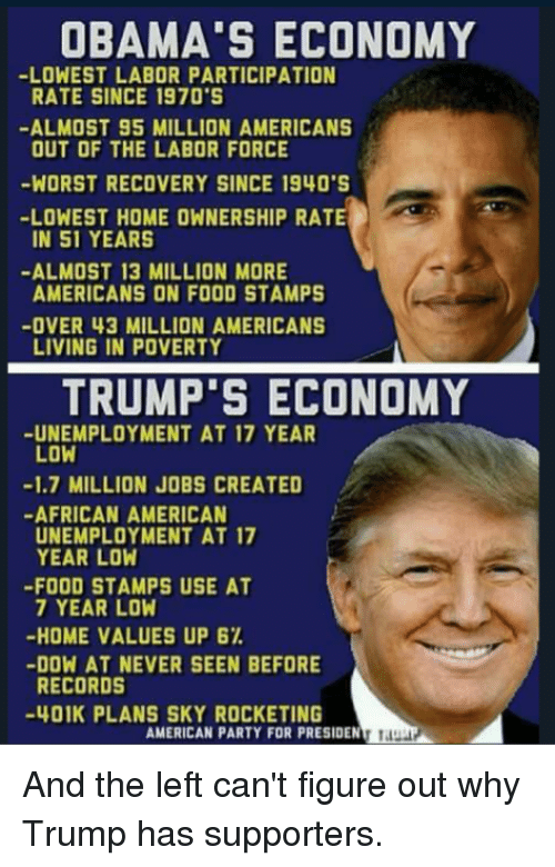 obamas economic recovery plan essay Microeconomics obama's economic recovery plan the 2008 u s presidential election brought to s automobile industry the obama administration's economic recovery plan is a two-pronged approach the first half deals with massive investment in the factors of.