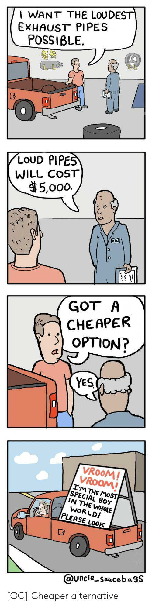 alternative: [OC] Cheaper alternative