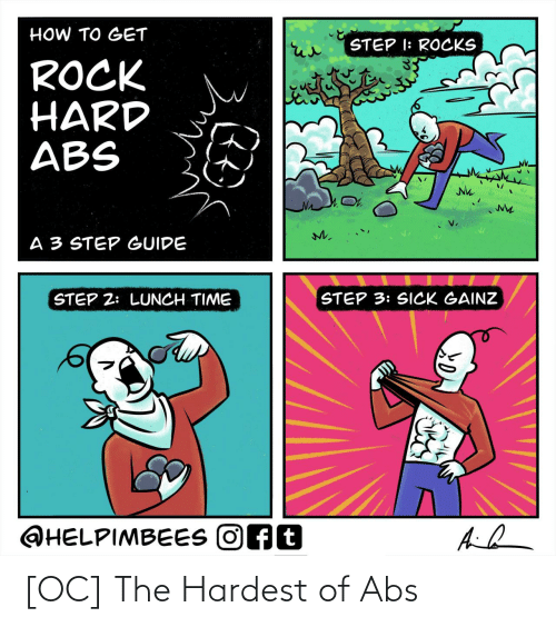 abs: [OC] The Hardest of Abs