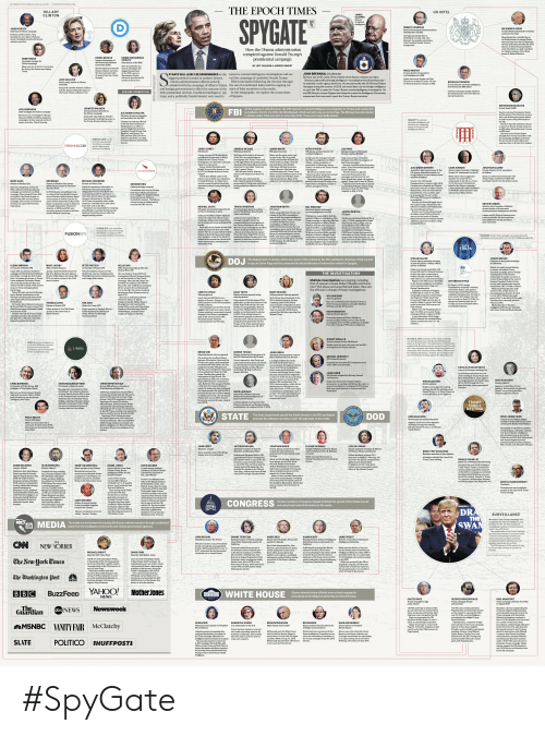 John McCain: OCTOBER 2018 | Updated February 2019  THEEPOCHTIMES.COM  THE EPOCH TIMES  HILLARY  CLINTON  UK INTEL  JAMES  CLAPPER  SPYGATE  Director  of national  V2  intelligence  ROBERT HANNIGAN  SIR ANDREW WOOD  JOHN PODESTA  Head of Government Communications  Headquarters (GCHQ)  Chairman of Clinton campaign  Former British ambassador to Russia;  contractor for Orbis  Podesta and his brother, Tony,  Hannigan personally flew to  Washington to meet with John  Brennan. He abruptly retired days  after President Donald Trump's  inauguration.  founded the now-defunct Podesta  Wood briefed Sen. John McCain on  DROIT  Group. He helped promote the Russia  collusion narrative.  the Steele dossier. He advised Steele,  whom he knew from the UK Diplomatic  Service, both before and after the 2016  election. In 2013, Wood was listed in  court documents as a paid consultant  DIEU  ET MON  How the Obama administration  for Steele's company, Orbis. Wood  knows Sir Richard Dearlove.  ECENDE  conspired against Donald Trump's  presidential campaign  DEBBIE WASSERMAN  SCHULTZ  DONNA BRAZILE  ROBBY MOOK  Campaign manager for  Clinton campaign  Interim chairwoman of  the Democratic National  Chairwoman of the DNC  Committee (DNC)  BY JEFF CARLSON & JASPER FAKKERT  After CrowdStrike was  hired to investigate the  alleged Russian hack  of the DNC's servers,  Mook was one of the first to promote  the theory that Russia was helping  Trump.  MERICA  TALS OF A  UNTES  Brazile helped promote the  Russia-collusion narrative.  She has received a letter  NIGEL INKSTER  Former director of operations  and intelligence for MI6  S  JOHN BRENNAN, CIA director  launch a counterintelligence investigation and sur-  veil the campaign of candidate Donald Trump.  Efforts intensified following the election through  the use of coordinated leaks and the ongoing cre-  ation of false narratives in the media.  PYGATE WILL LIKELY BE REMEMBERED as the  of inquiry from Sen. Chuck  Grassley.  Wasserman Schultz  refu