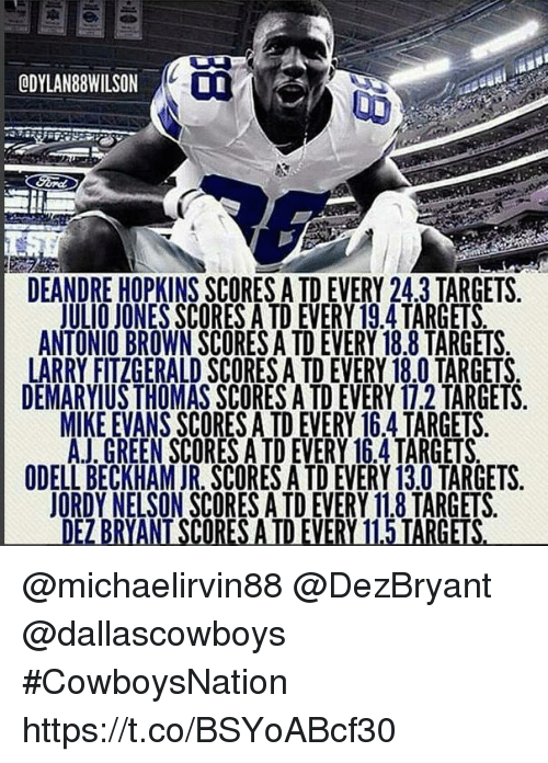 Dez Bryant, Larry Fitzgerald, and Memes: ODYLAN88WILSON  DEANDRE HOPKINS SCORES A TD EVERY 24.3 TARGETS.  JULIO JONES SCORES A TD EVERY 19.4 TARGETS  ANTONIO BROWN SCORES A TD EVERY 18.8 TARGETS  LARRY FITZGERALD SCORES A TD EVERY 18.0 TARGETS  DEMARYIUS THOMAS SCORES A TD EVERY 17.2 TARGETS  MIKE EVANS SCORES A TD EVERY 164 TARGETS  AJ, GREEN SCORES A TD EVERY 16.4 TARGETS  ODELL BECKHAM JR. SCORES A TD EVERY 13.0 TARGETS  JORDY NELSON SCORES A TD EVERY 11.8 TARGETS.  DEZ BRYANT SCORES A TD EVERY 11.5 TARGETS  s i @michaelirvin88 @DezBryant @dallascowboys #CowboysNation https://t.co/BSYoABcf30