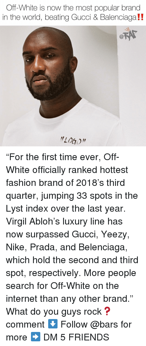 "respectively: Off-White is now the most popular brand  in the world, beating Gucci & Balenciaga!!  LOGO ""For the first time ever, Off-White officially ranked hottest fashion brand of 2018's third quarter, jumping 33 spots in the Lyst index over the last year. Virgil Abloh's luxury line has now surpassed Gucci, Yeezy, Nike, Prada, and Belenciaga, which hold the second and third spot, respectively. More people search for Off-White on the internet than any other brand."" What do you guys rock❓comment ⬇️ Follow @bars for more ➡️ DM 5 FRIENDS"
