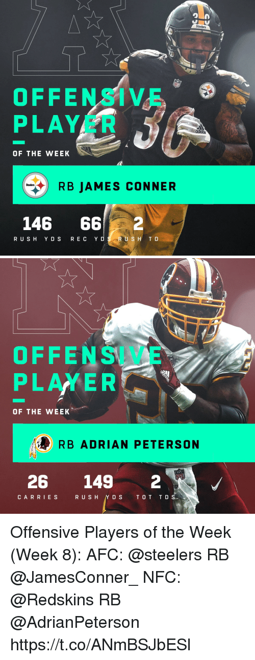 T D: OFFENSIVE  PLAYER  OF THE WEEK  RB JAMES CONNER  Steelers  146 662  RUSH YDS REC YDS R U SH T D   OFFENSIVE  PLAYER  OF THE WEEK  RB ADRIAN PETERSON  26 149 2  CARRIES RUSH YDS TOT T D Offensive Players of the Week (Week 8):  AFC: @steelers RB @JamesConner_  NFC: @Redskins RB @AdrianPeterson https://t.co/ANmBSJbESl