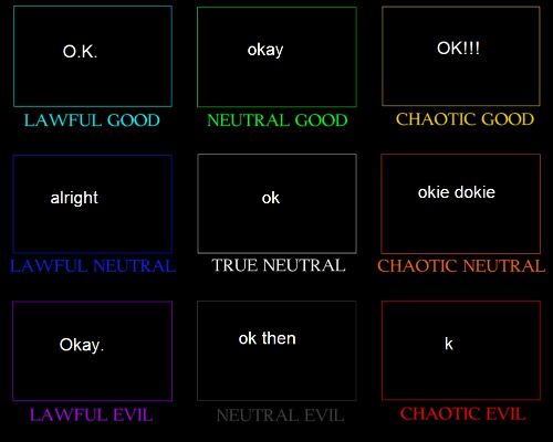 Lawful Evil: OK!!!  okay  Ο.Κ.  CHAOTIC GOOLD  LAWFUL GOOD  NEUTRAL GOOD  okie dokie  alright  ok  TRUE NEUTRAL  LAWFUL NEUTRAL  CHAOTIC NEUTRAL  ok then  Okay.  CHAOTIC EVIL  LAWFUL EVIL  NEUTRAL EVIL