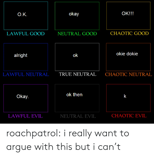 okie dokie: OK!!!  okay  Ο.Κ.  CHAOTIC GOOLD  LAWFUL GOOD  NEUTRAL GOOD  okie dokie  alright  ok  TRUE NEUTRAL  LAWFUL NEUTRAL  CHAOTIC NEUTRAL  ok then  Okay.  CHAOTIC EVIL  LAWFUL EVIL  NEUTRAL EVIL roachpatrol:  i really want to argue with this but i can't