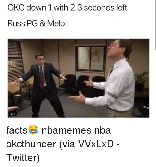 Basketball, Facts, and Gif: OKC down 1 with 2.3 seconds left  Russ PG & Melo:  GIF facts😂 nbamemes nba okcthunder (via ‪VVxLxD -Twitter)