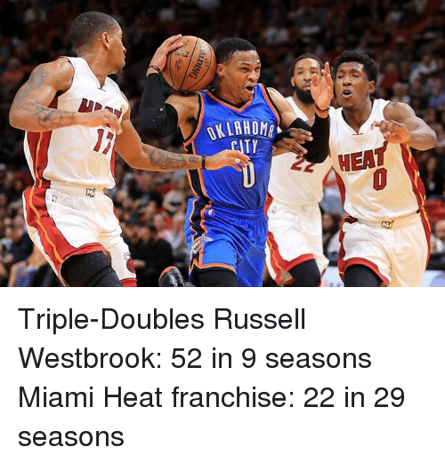 Memes, Miami Heat, and Russell Westbrook: OKLAHOMA  HEA Triple-Doubles  Russell Westbrook: 52 in 9 seasons Miami Heat franchise: 22 in 29 seasons