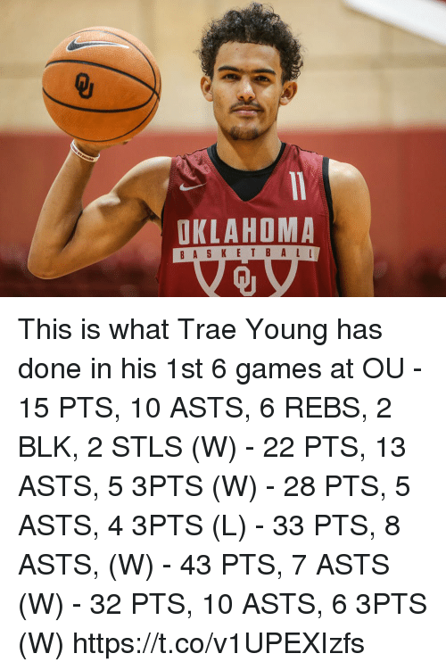 Memes, Games, and Oklahoma: OKLAHOMA This is what Trae Young has done in his 1st 6 games at OU  - 15 PTS, 10 ASTS, 6 REBS, 2 BLK, 2 STLS (W) - 22 PTS, 13 ASTS, 5 3PTS (W) - 28 PTS, 5 ASTS, 4 3PTS (L) - 33 PTS, 8 ASTS, (W) - 43 PTS, 7 ASTS (W)  - 32 PTS, 10 ASTS, 6 3PTS (W) https://t.co/v1UPEXIzfs