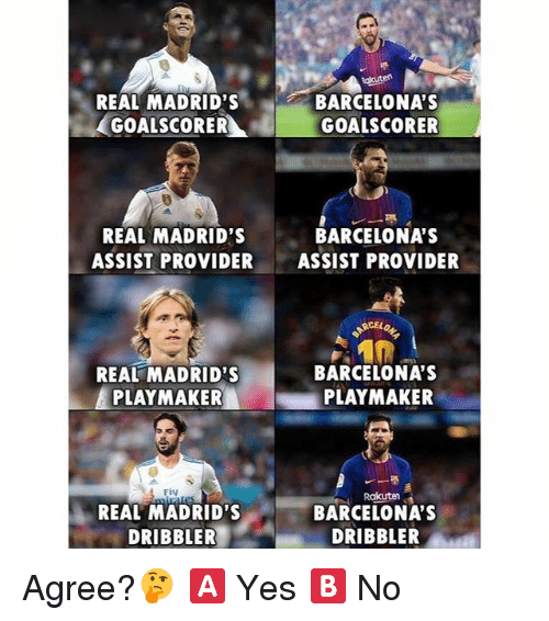 Memes, 🤖, and Yes: okuten  REAL MADRID'S  GOALSCORER  BARCELONA'S  GOALSCORER  REAL MADRID'S  ASSIST PROVIDER  BARCELONA'S  ASSIST PROVIDER  RCE  REAL MADRID'S  PLAYMAKER  BARCELONA'S  PLAYMAKER  REAL MADRID'S  DRIBBLER  Rakuten  BARCELONA'S  DRIBBLER Agree?🤔 🅰️ Yes 🅱️ No