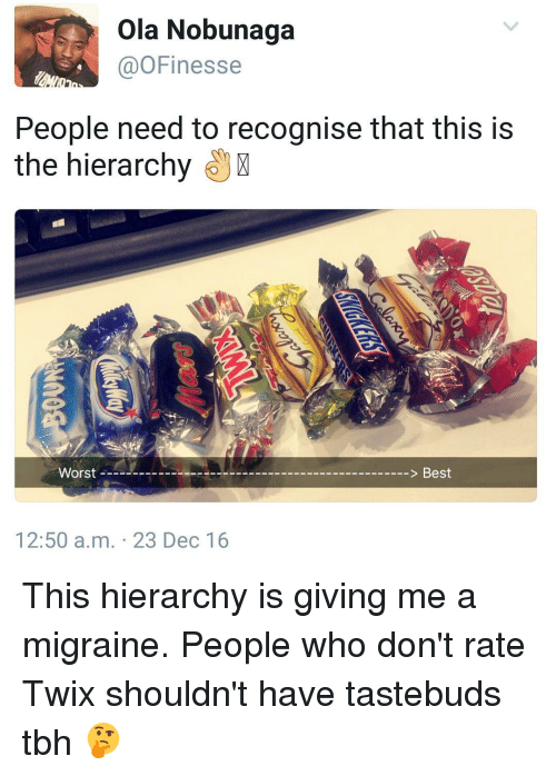 Memes, Tbh, and Migraine: Ola Nobunaga  @O Finesse  People need to recognise that this is  the hierarchy  Worst  Best  12:50 a.m. 23 Dec 16 This hierarchy is giving me a migraine. People who don't rate Twix shouldn't have tastebuds tbh 🤔