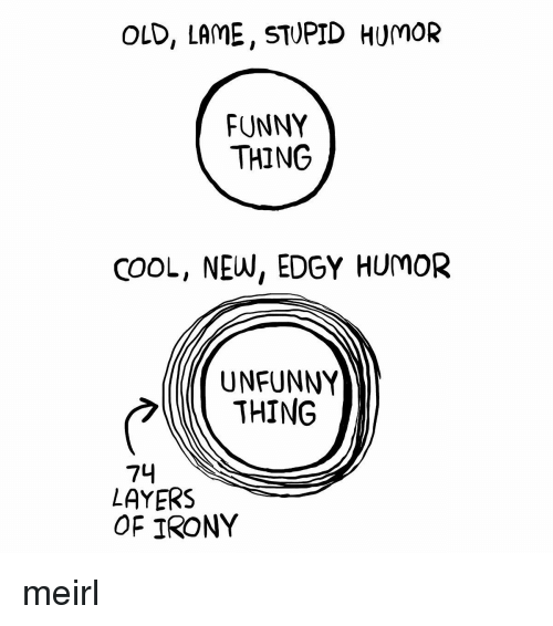 Funny, Cool, and Irony: OLD, LAME, STUPID HUMOR  FUNNY  THING  COOL, NEW, EDGY HUMOR  UNFUNNY  THING  74  LAYERS  OF IRONY meirl