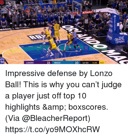 Lonzo Ball: Olive  Ganden  14  15 MAGIC  10 1st Qtr 5:28  4.3  LAKERS Impressive defense by Lonzo Ball! This is why you can't judge a player just off top 10 highlights & boxscores.   (Via @BleacherReport)    https://t.co/yo9MOXhcRW