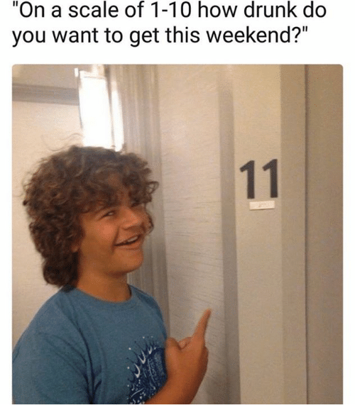"""Scaling: """"On a scale Of T-10 how drunk do  you want to get this weekend?"""""""