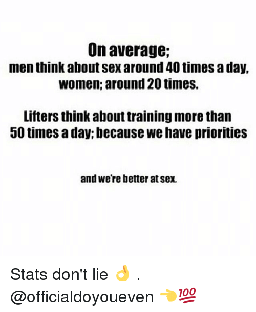 Number of times men think about sex in a day