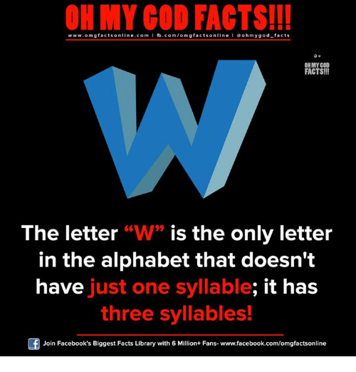 """syllable: ON MY GOD FACTS!!!  www.om g facts on  ne.COm  fb.com/om facts on  I Goh my god-facts  OH MY GOD  FACTS!!!  The letter  """"W"""" is the only letter  in the alphabet that doesn't  have just one syllable, it has  three syllables!  Join Facebook's Biggest Facts Library with 6 Million+ Fans- www.facebook.com/omgfactsonline"""
