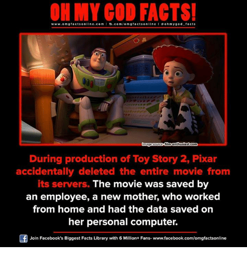 Memes, Pixar, and 🤖: ON MY GOD FACTS!  www.omg facts online.com  I fb.com/omg facts online I a oh my god facts  Gmagesourcefilm enthusiast com  During production of Toy Story 2, Pixar  accidentally deleted the entire movie from  its servers. The movie was saved by  an employee, a new mother, who worked  from home and had the data saved on  her personal computer.  Join Facebook's Biggest Facts Library with 6 Million+ Fans- www.facebook.com/omgfactsonline