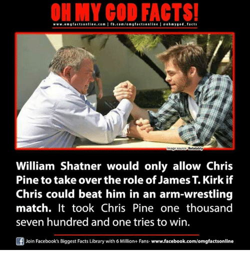 Shatnered: ON MY GOD FACTS!  www.omgfacts online.com I fb.com/om g facts online I eoh my good facts  Relatably  William Shatner would only allow Chris  Pine to take over the role of James T. Kirk if  Chris could beat him in an arm-wrestling  match. It took Chris Pine one thousand  seven hundred and one tries to win.  Join Facebook's Biggest Facts Library with 6 Million+ Fans- www.facebook.com/omgfactsonline