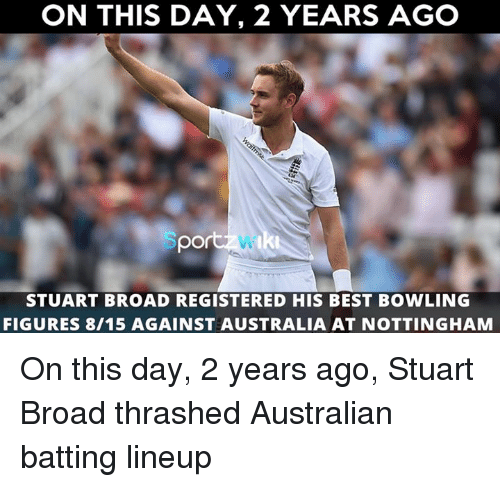 What was the date 60 days ago in Sydney