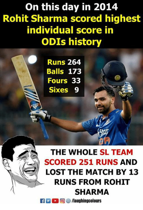 Lost, History, and Match: On this day in 2014  Rohit Sharma scored highest  individual score in  ODIs history  Runs 264  Balls 173  Fours 33  Sixes  9  THE WHOLE SL TEAM  SCORED 251 RUNS AND  LOST THE MATCH BY 13  RUNS FROM ROHIT  SHARMA  R  。回響/laughingcolours