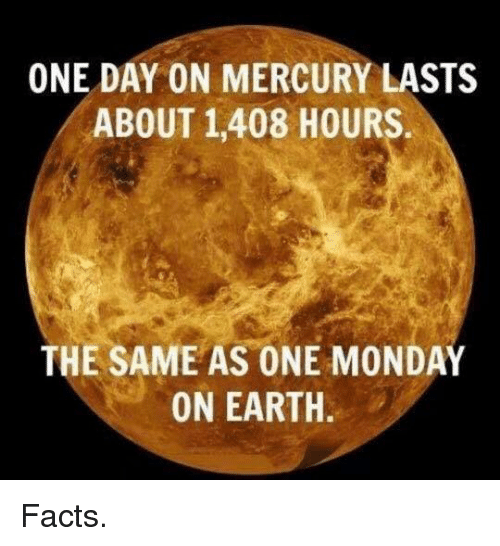 Dank, Earth, and Mercury: ONE DAY ON MERCURY LASTS  ABOUT 1,408 HOURS  THE SAME AS ONE MONDAY  ON EARTH. Facts.