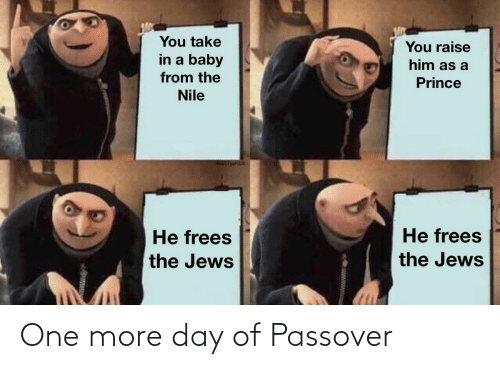 passover: One more day of Passover