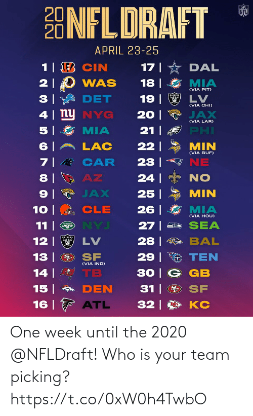 team: One week until the 2020 @NFLDraft!  Who is your team picking? https://t.co/0xW0h4TwbO
