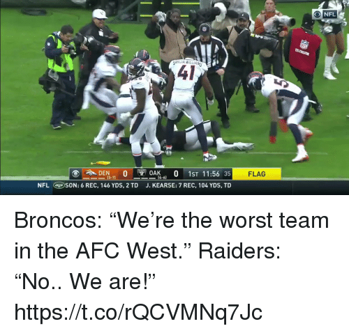 "Football, Nfl, and Sports: ONFL  SANCIA WILLIA  41  1:56 35 FLAG  13-71  4-6)  NFL CSON: 6 REC, 146 YDS, 2 TD J. KEARSE: 7 REC, 104 YDS, TD Broncos: ""We're the worst team in the AFC West.""  Raiders: ""No.. We are!""  https://t.co/rQCVMNq7Jc"