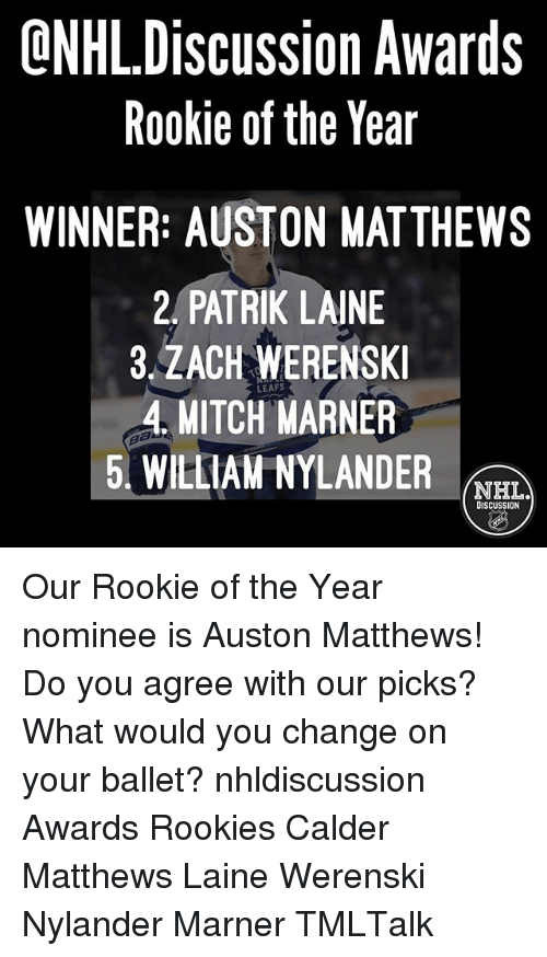 Auston Matthews: ONHLDiscussion Awards  Rookie of the Year  WINNER: AUSTON MATTHEWS  2, PATRIK LAINE  3.ZACH WERENSKI  4, MITCH MARNER  5, WILLIAM NYLANDER rem  NHL.  DISCUSSION  I ON  wrT  AIT  Aa  KRD  YM  NNNA  Oe  AERL  ■I h  NDRAY  I 0 K  EMN  St。  SfTIW  IK W  0 S  HM  Ce  e U ACT LI  CA  PA A MI-  Sk APAM  ■I 0  OR  4V  RE Our Rookie of the Year nominee is Auston Matthews! Do you agree with our picks? What would you change on your ballet? nhldiscussion Awards Rookies Calder Matthews Laine Werenski Nylander Marner TMLTalk