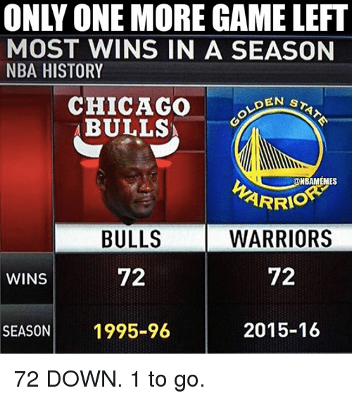 Warriors Bulls Live Stream Free: 25+ Best Memes About NBA
