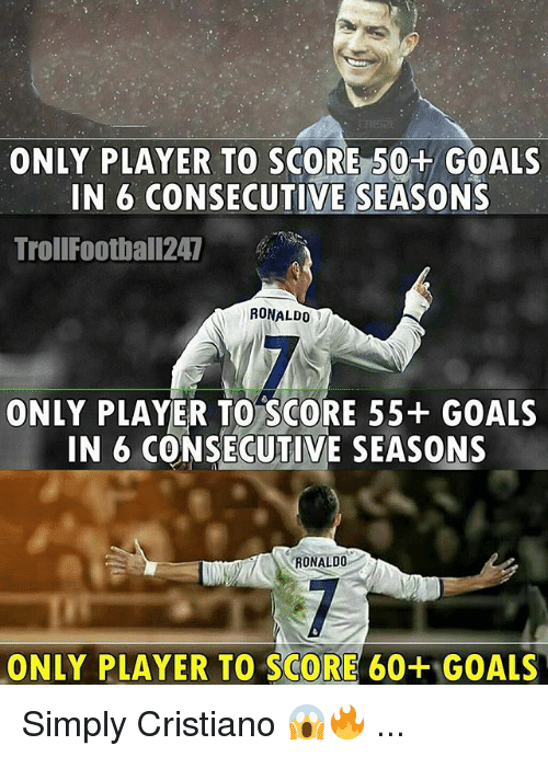 Goals, Memes, and Ronaldo: ONLY PLAYER TO SCORE 50+ GOALS  IN 6 CONSECUTIVE SEASONS  TrollFootball247  RONALDO  ONLY PLAYER TO SCORE 55+ GOALS  IN 6 CONSECUTIVE SEASONS  RONALDO  ONLY PLAYER TO SCORE 60+ GOALS Simply Cristiano 😱🔥 ...