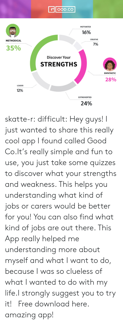 extroverted:   OOD.CO   MOTIVATED  16%  CREATIVE  METHODICAL  796  35%  Discover Your  STRENGTHS  EMPATHETIC  28%  LEADER  12%  EXTROVERTED  24% skatte-r:  difficult: Hey guys! I just wanted to share this really cool app I found calledGood  Co.It's really simple and fun to use, you just take somequizzes to discover what your strengths and weakness. This helps you understanding what kind of jobs or carers would be better for you! You can also find what kind of jobs are out there. This App really helped me understanding more about myself and what I want to do, because I was so clueless of what I wanted to do with my life.I strongly suggest you to try it! Free download here. amazing app!