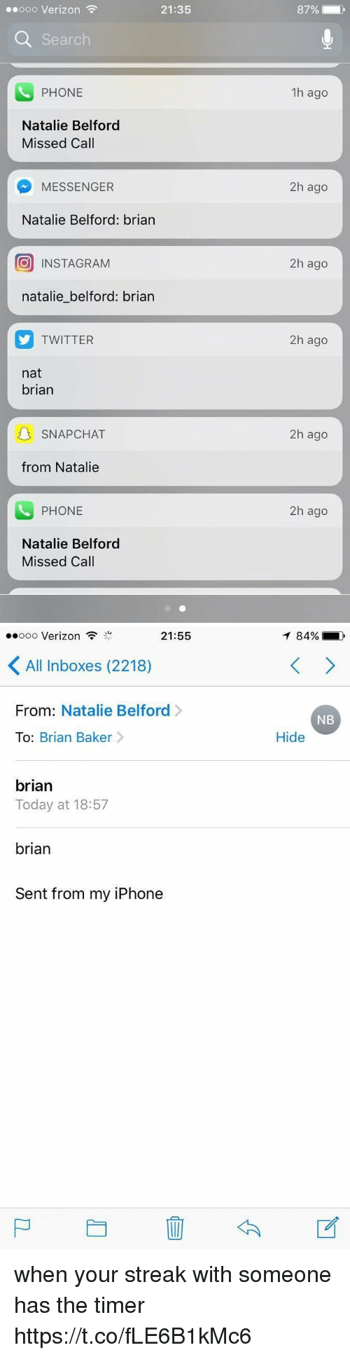 Instagram, Iphone, and Phone: ..ooo Verizon  21:35  87%  Search  PHONE  1h ago  Natalie Belford  Missed Call  MESSENGER  2h ago  Natalie Belford: brian  O INSTAGRAM  2h ago  natalie_belford: brian  TWITTER  2h ago  nat  brian  SNAPCHAT  2h ago  from Natalie  PHONE  2h ago  Natalie Belford  Missed Call   ooooo Verizon  21:55  84%  くAll Inboxes (2218)  From: Natalie Belford>  NB  To: Brian Baker  Hide  brian  Today at 18:57  brian  Sent from my iPhone when your streak with someone has the timer https://t.co/fLE6B1kMc6
