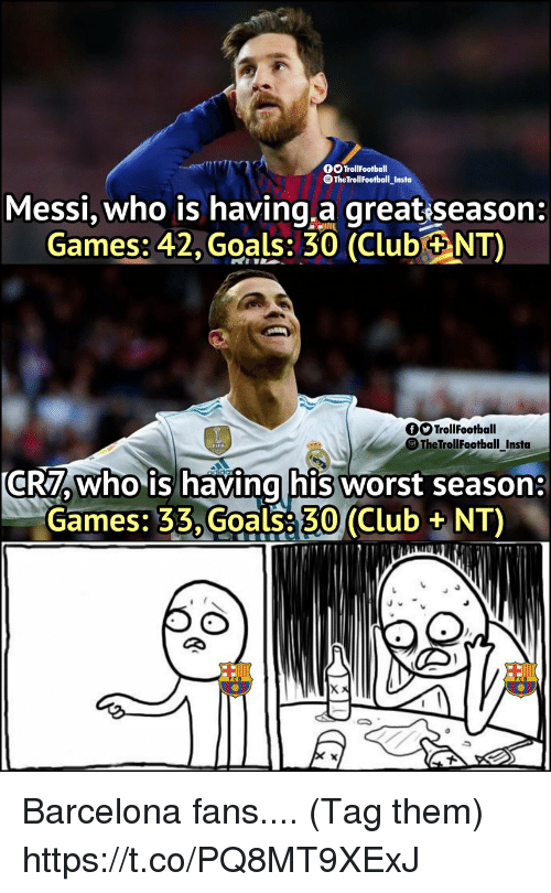 Barcelona, Club, and Goals: OOTrollFootball  OTheTrollFootball Insta  Messi, who is having,a great season:  Games:42,Goals: 30 (Club NT)  OTrollFootball  The TrollFootball Insta  CRTOwno IS naving his worst season:  Games: 33, Goals:130 (Club-NT) Barcelona fans.... (Tag them) https://t.co/PQ8MT9XExJ
