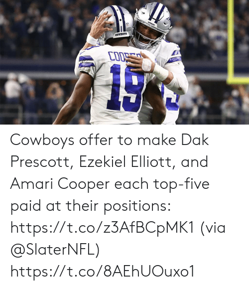 ezekiel-elliott: oownrs  COWBOTS  COD  15 Cowboys offer to make Dak Prescott, Ezekiel Elliott, and Amari Cooper each top-five paid at their positions: https://t.co/z3AfBCpMK1 (via @SlaterNFL) https://t.co/8AEhUOuxo1