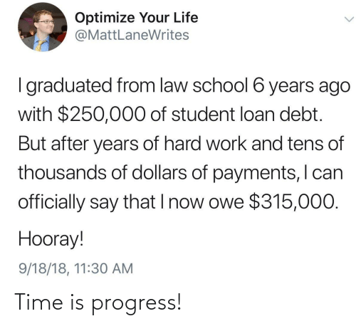 Law School: Optimize Your Life  @MattLaneWrites  I graduated from law school 6 years ago  with $250,000 of student loan debt.  But after years of hard work and tens of  thousands of dollars of payments, I can  officially say that I now owe $315,000.  Hooray!  9/18/18, 11:30 AM Time is progress!